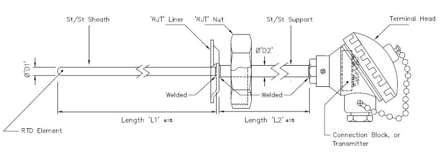 RJT Style Schematic Drawing