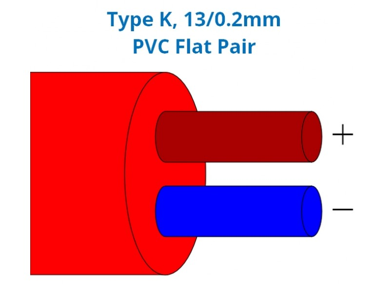 Thermocouple Cable / Wire Type K PVC Insulated Flat Pair (BS)