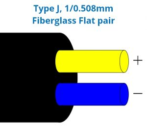 Type J Glassfibre Insulated Flat Pair thermocouple Cable / Wire (BS)