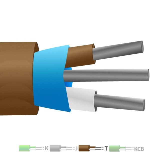 Type T PVC Insulated Mylar Screened Thermocouple Cable / Wire (IEC)