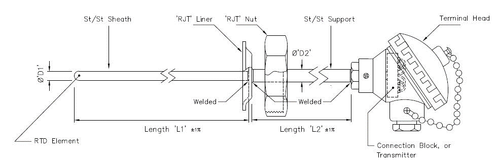 Hygienic Pt100 Resistance Thermometer 15'' Rjt Style Fitting. Schematic Drawing Rjt. Wiring. Resistance Thermometer Wiring Diagram At Eloancard.info