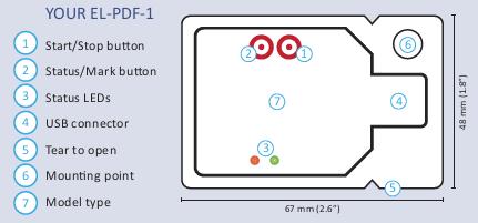 Your EL-PDF diagram